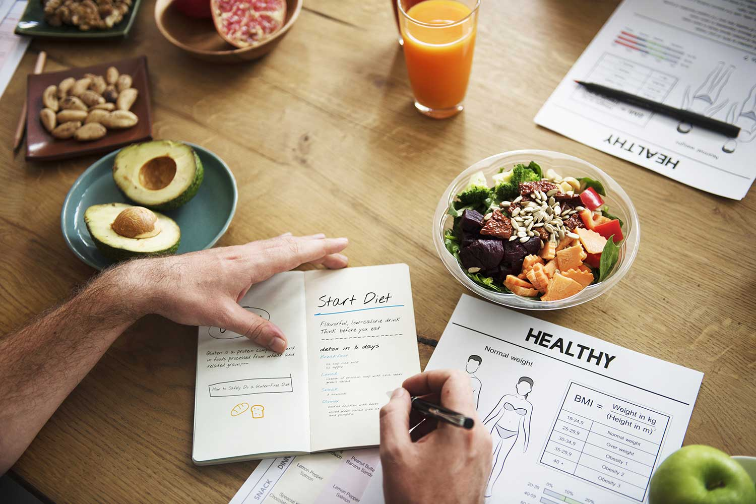 Improved healthy habits